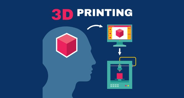 3d-printing-in-manufacturing1.jpg